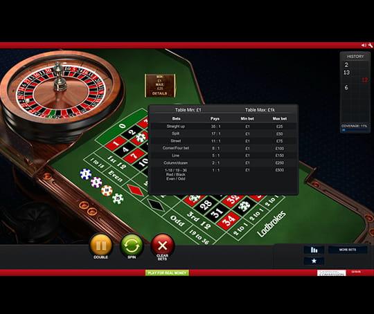 Online casinos that accept mastercard