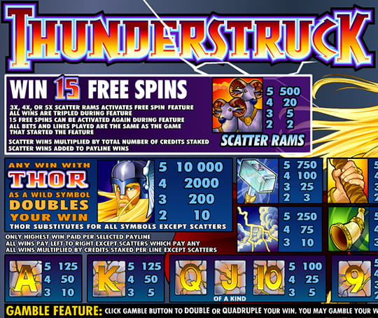 Vegas casino no deposit bonus 2017